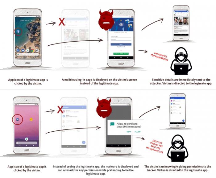 lỗ hổng Strandhogg cho phép ứng dụng độc hại lừa người dùng cấp quyền thiết bị Android
